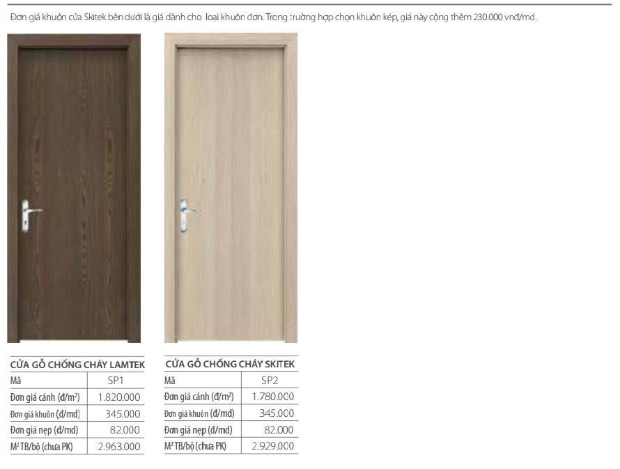 Bảng giá cửa gỗ chống cháy AUSTDOOR