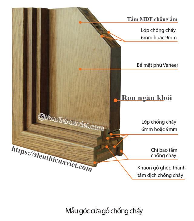 Chi tiết cấu tạo 1 bộ cửa gỗ chống cháy