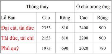 nhung-kich-thuoc-lo-ban-cua-go-dep-tai-tham-khao