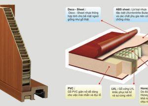 Cửa gỗ công nghiệp Chịu nước và cửa nhựa ABS