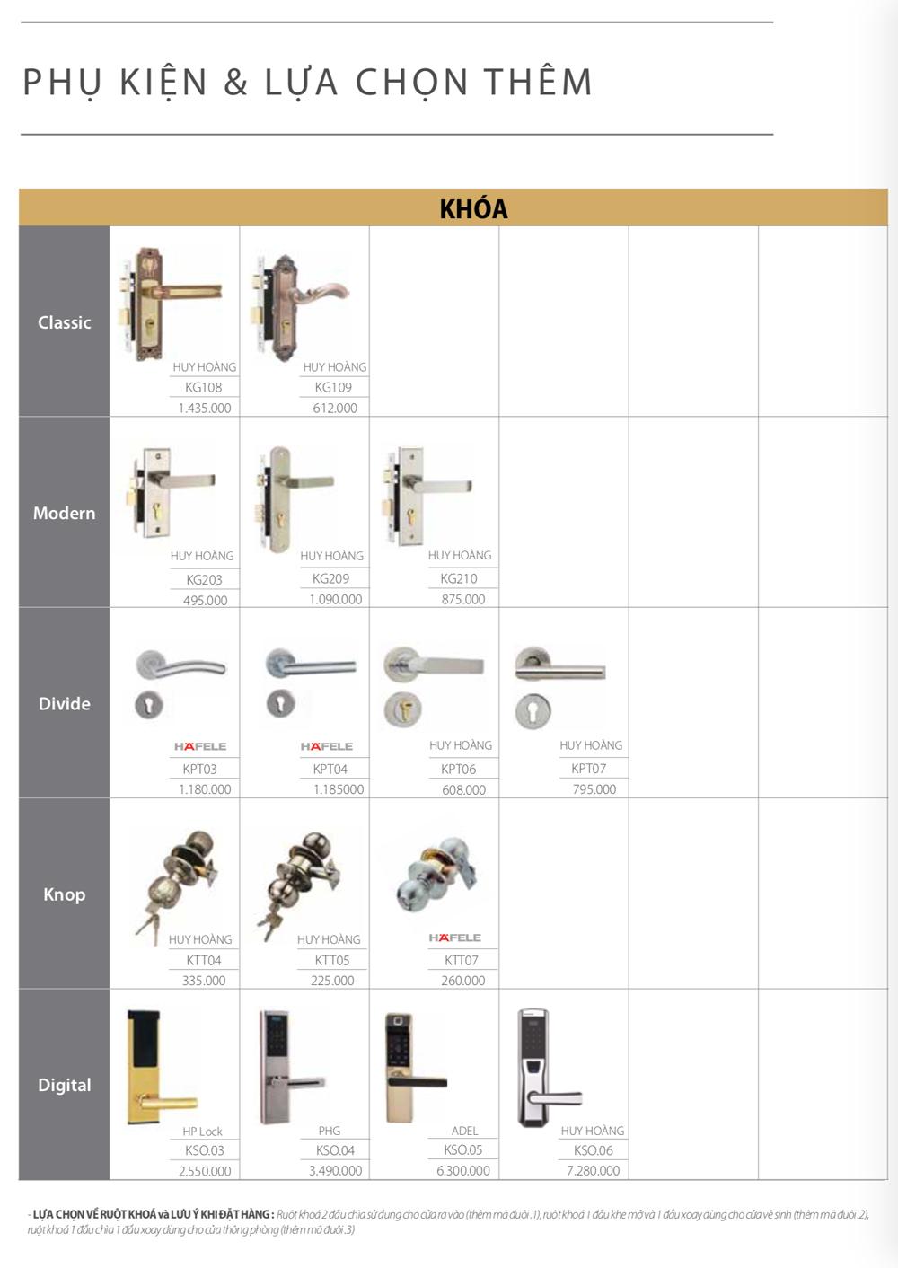 Bảng giá phụ kiện cửa gỗ