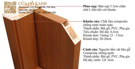 Cấu tạo cửa gỗ Composite