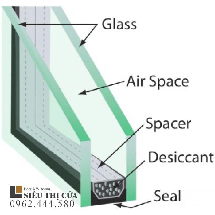 Thiết kế của kính hộp