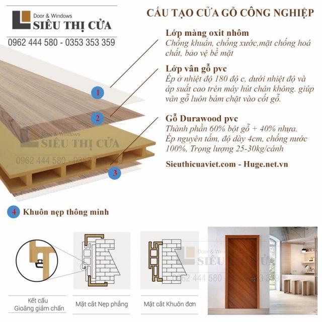 Cấu tạo chi tiết cửa gỗ Huge